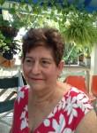 Antonia Ramirez